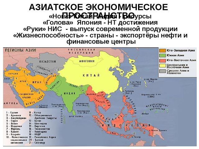 АЗИАТСКОЕ ЭКОНОМИЧЕСКОЕ ПРОСТРАНСТВО «Ноги» Китай, Индия - ресурсы «Голова» Я...