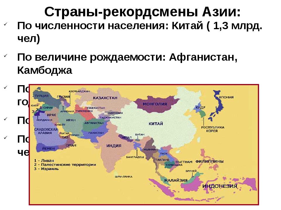 Страны-рекордсмены Азии: По численности населения: Китай ( 1,3 млрд. чел) По...