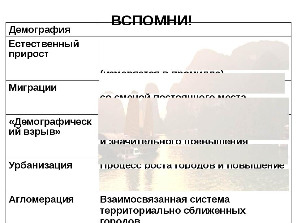 ВСПОМНИ! Демография Наукао населении Естественный прирост Увеличение населен...