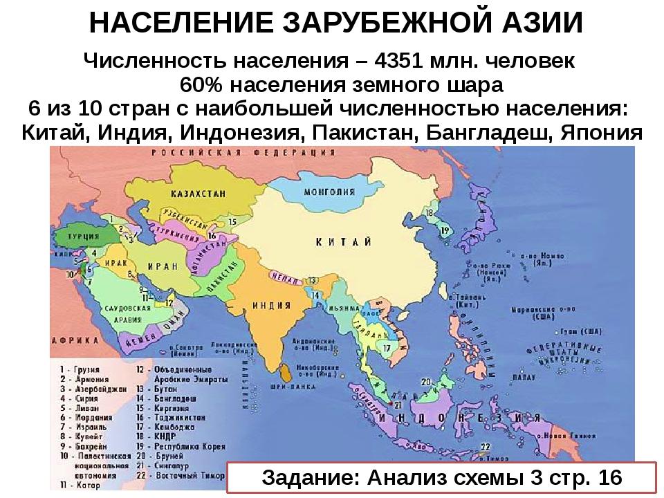 НАСЕЛЕНИЕ ЗАРУБЕЖНОЙ АЗИИ Численность населения – 4351 млн. человек 60% насел...