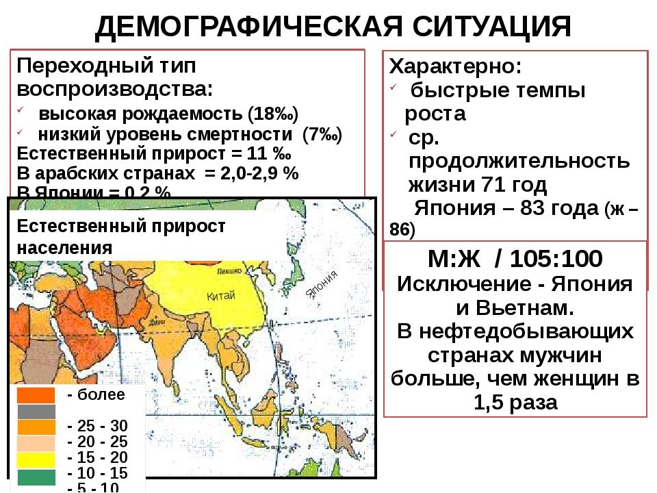 Переходный тип воспроизводства: высокая рождаемость (18‰) низкий уровень смер...