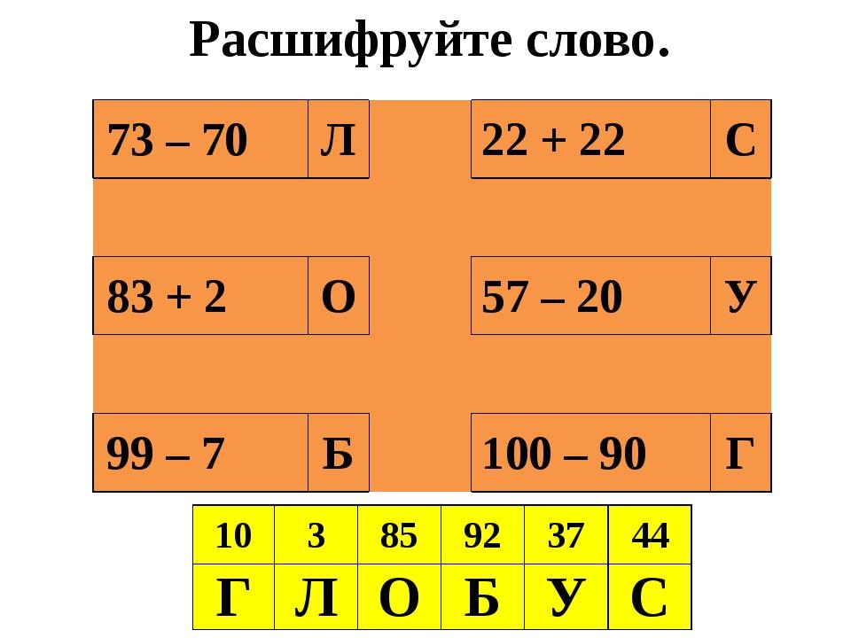Расшифруйте слово. 73 – 70 Л 22 + 22 С 83 + 2 О 57 – 20 У 99 – 7 Б 100 – 90 Г...