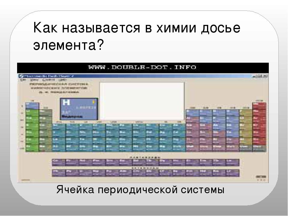 Как называется в химии досье элемента? Ячейка периодической системы
