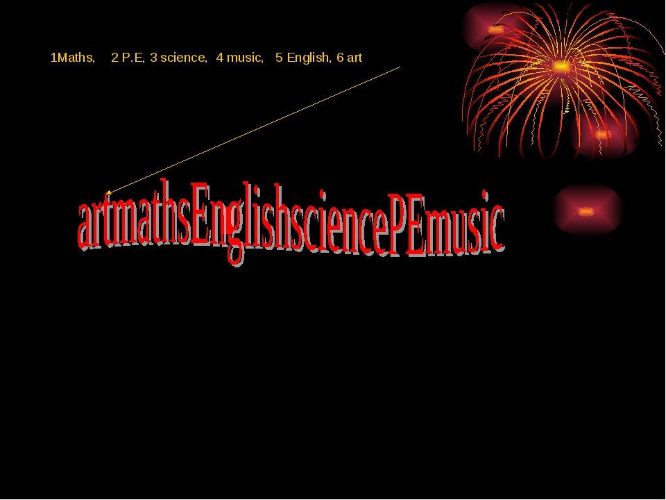 1Maths, 2 P.E, 3 science, 4 music, 5 English, 6 art