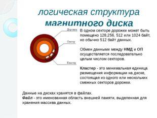логическая структура магнитного диска В одном секторе дорожки может быть поме