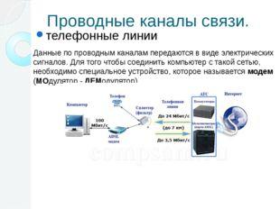 Проводные каналы связи. телефонные линии Данные по проводным каналам передают