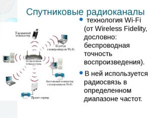 Спутниковые радиоканалы технология Wi-Fi (от Wireless Fidelity, дословно: б