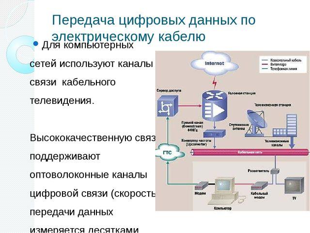 Передача цифровых данных по электрическому кабелю Для компьютерных сетей испо...