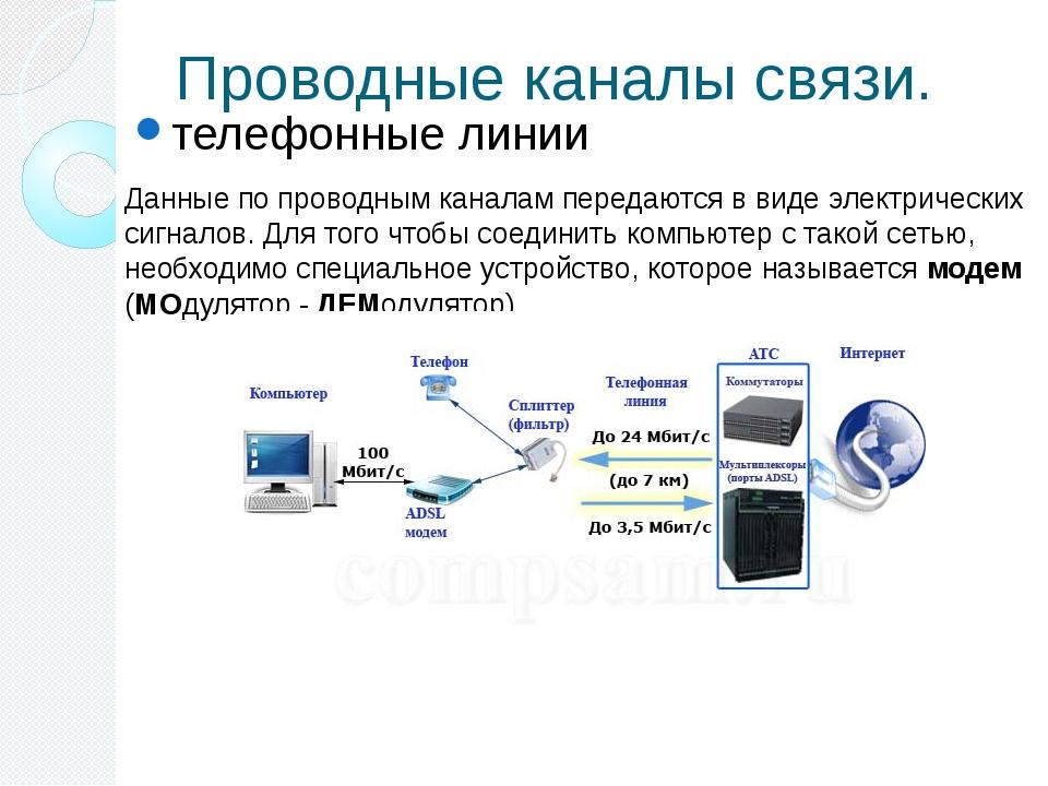 Проводные каналы связи. телефонные линии Данные по проводным каналам передают...