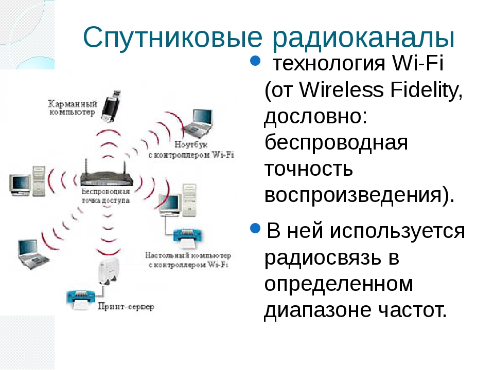 Спутниковые радиоканалы технология Wi-Fi (от Wireless Fidelity, дословно: б...