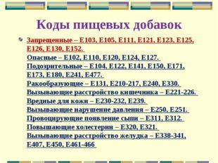 Коды пищевых добавок Запрещенные – Е103, Е105, Е111, Е121, Е123, Е125, Е126,