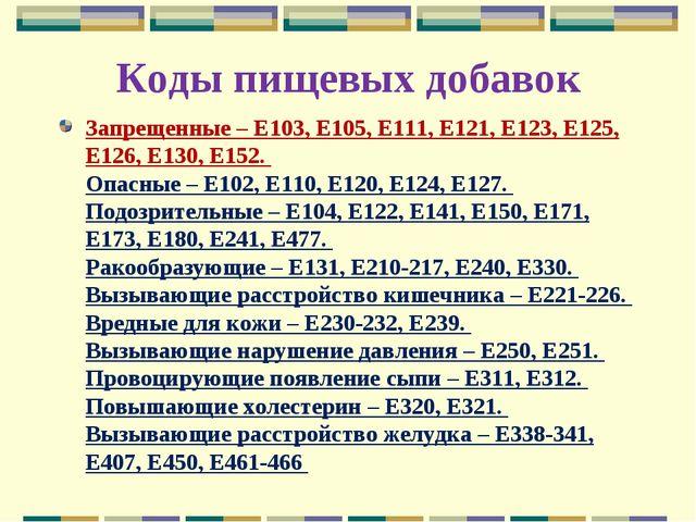 Коды пищевых добавок Запрещенные – Е103, Е105, Е111, Е121, Е123, Е125, Е126,...