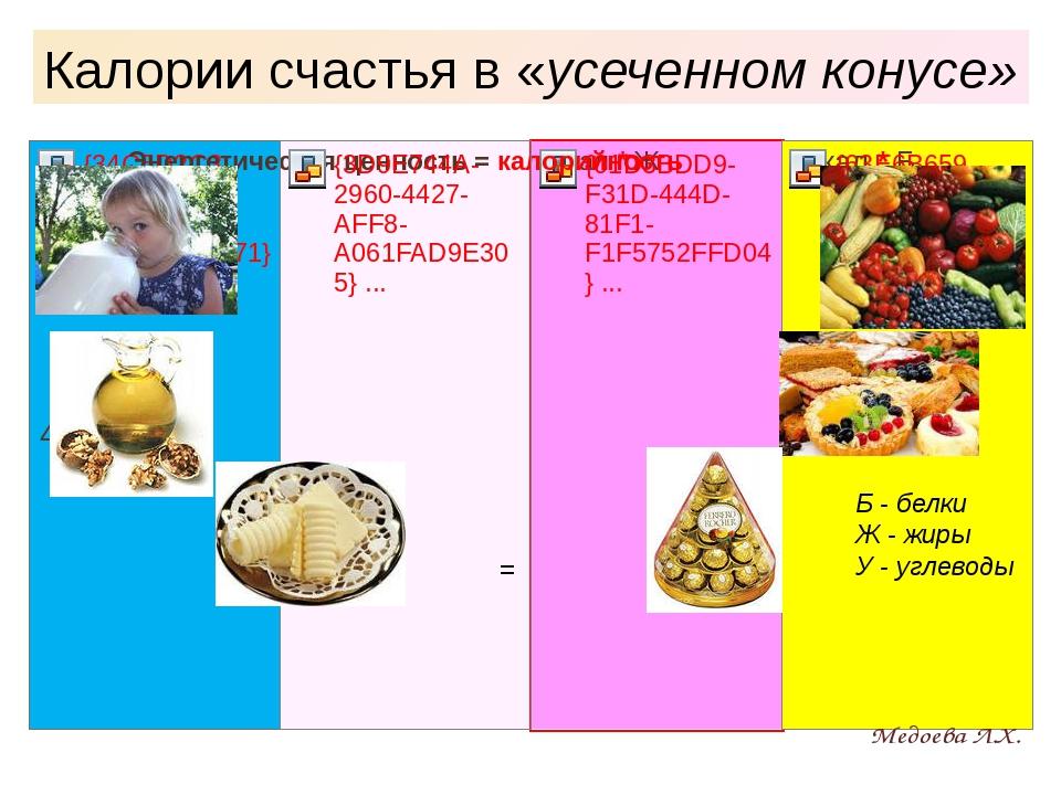 Б - белки Ж - жиры У - углеводы Калории счастья в «усеченном конусе» =