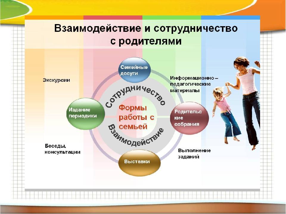 всегда такой альтернативные модели дош образования что центре защиты