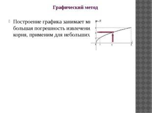 Графический метод Построение графика занимает много времени, большая погрешно