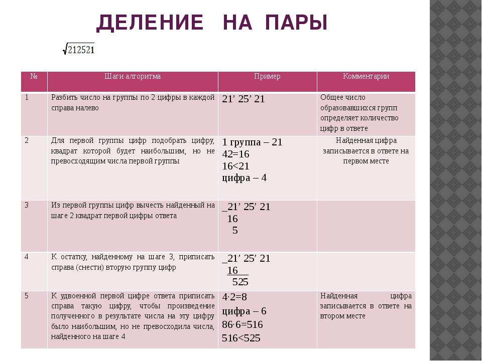 ДЕЛЕНИЕ НА ПАРЫ № Шаги алгоритма Пример Комментарии 1 Разбить число на групп...