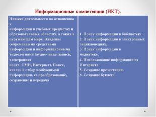 Информационные компетенции (ИКТ). Навыки деятельности по отношению к информац