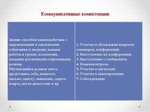 Коммуникативные компетенции . Знание способов взаимодействия с окружающими и