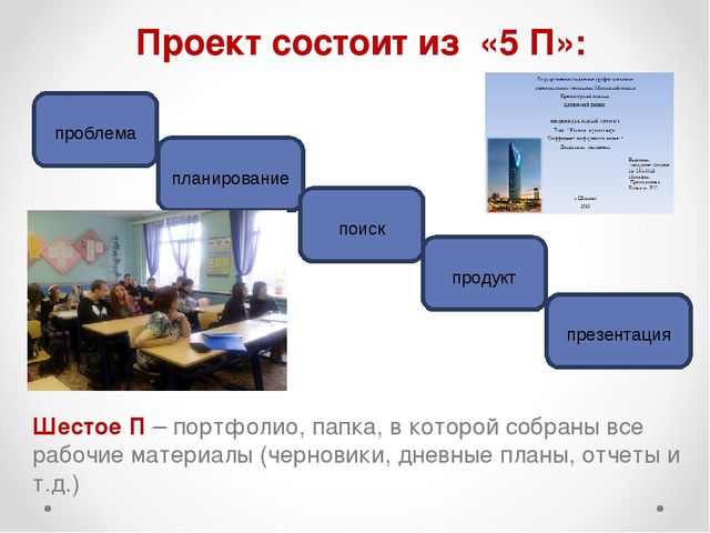 Проект состоит из «5 П»: Шестое П – портфолио, папка, в которой собраны все р...