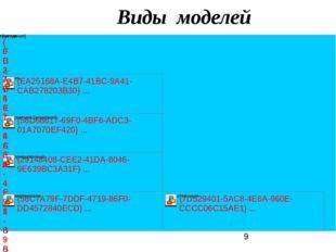 Виды моделей