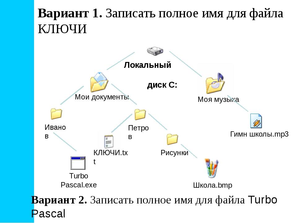 Вариант 1. Записать полное имя для файла КЛЮЧИ Иванов Вариант 2. Записать по...