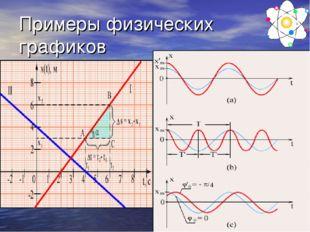 Примеры физических графиков