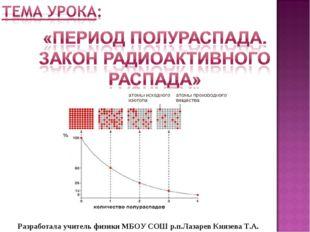 Разработала учитель физики МБОУ СОШ р.п.Лазарев Князева Т.А.