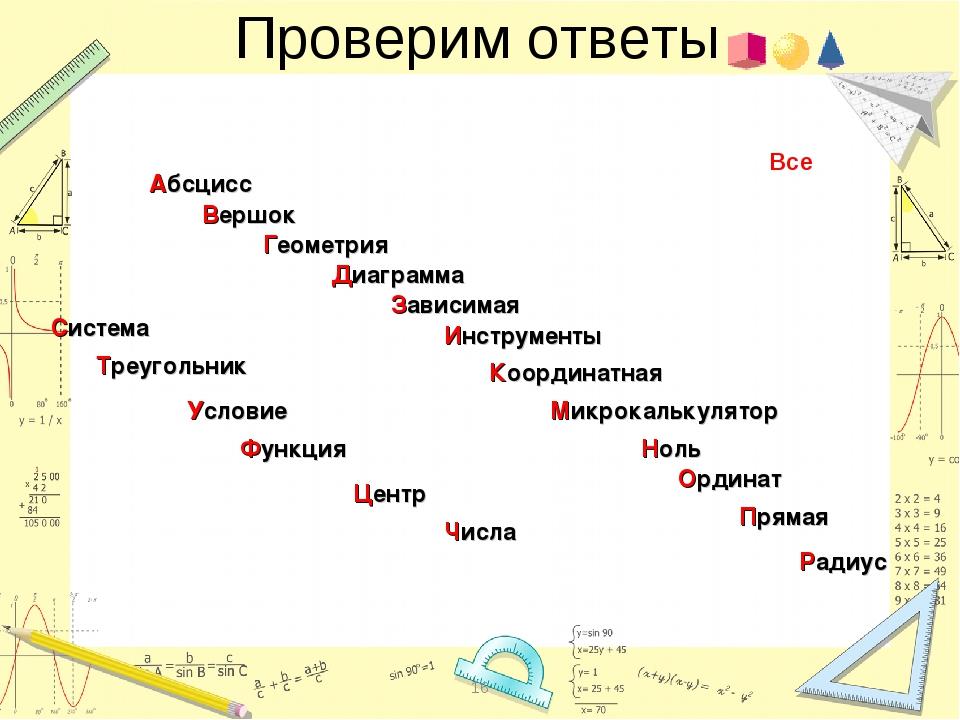 * Проверим ответы Абсцисс Вершок Геометрия Диаграмма Зависимая Инструменты Ко...