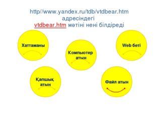 Файл атын Хаттаманы Web беті Қапшық атын Компьютер атын http//www.yandex.ru/t