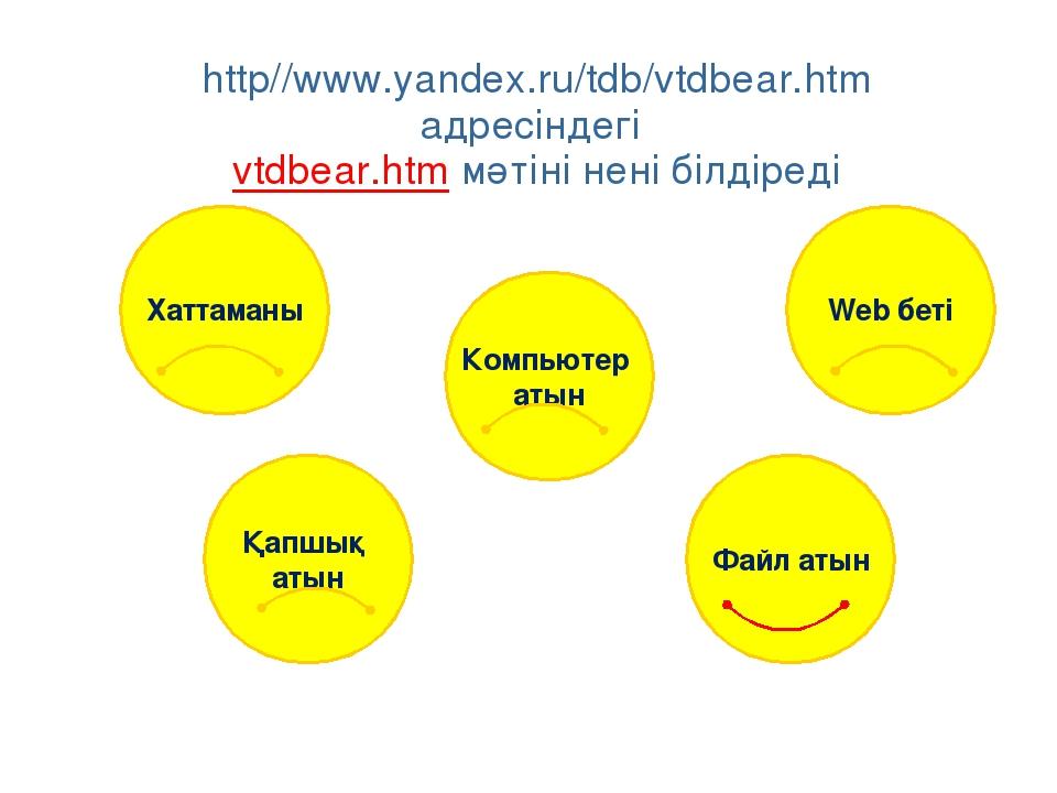 Файл атын Хаттаманы Web беті Қапшық атын Компьютер атын http//www.yandex.ru/t...