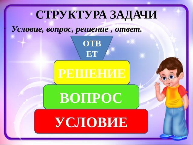Решение задач в доу 7 этапы решения задач на эвм