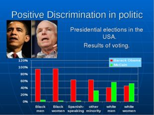 Positive Discrimination in politic Presidential elections in the USA. Results