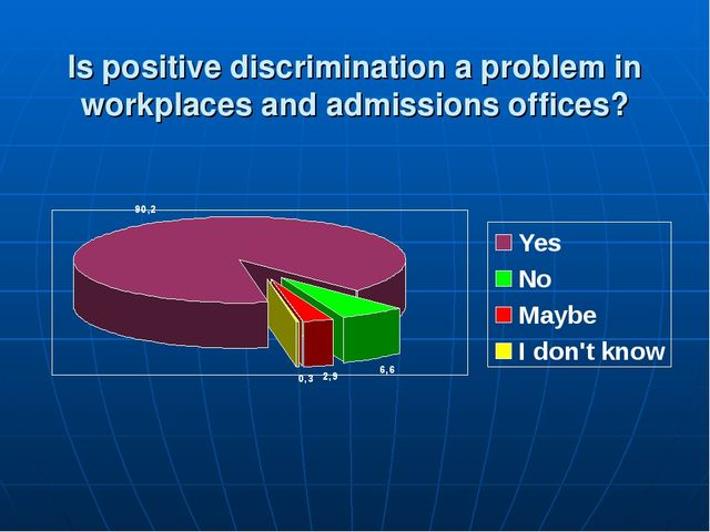 Is positive discrimination a problem in workplaces and admissions offices?