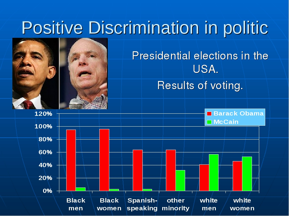 Positive Discrimination in politic Presidential elections in the USA. Results...