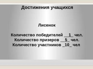 Достижения учащихся Лисенок Количество победителей __1_ чел. Количество призе