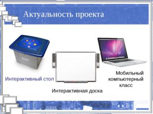 Актуальность проекта Интерактивная доска Мобильный компьютерный класс Интера