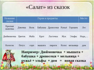 «Салат» из сказок  Например: Дюймовочка + мышата + бабушка + дровосеки + ме