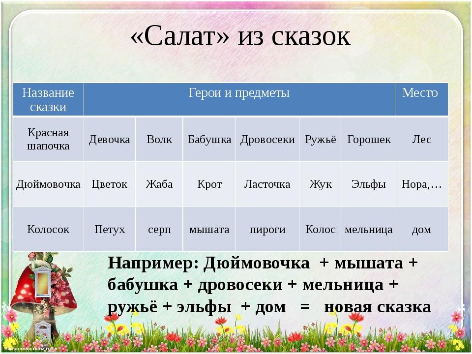 «Салат» из сказок  Например: Дюймовочка + мышата + бабушка + дровосеки + ме...