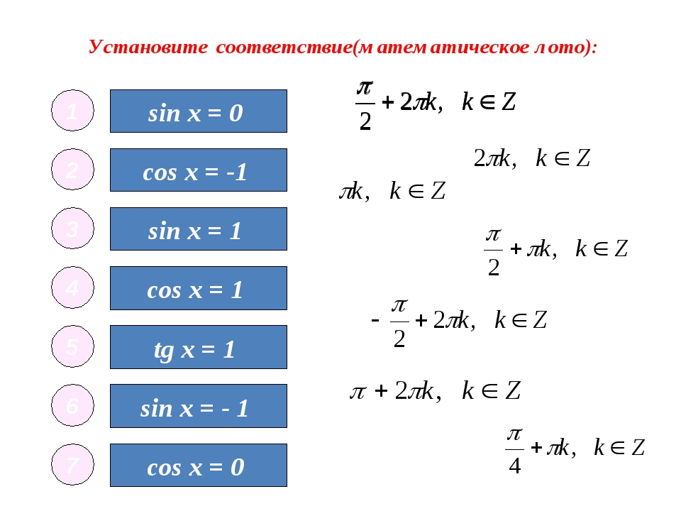 Установите соответствие(математическое лото): sin x = 0 sin x = - 1 sin x = 1...
