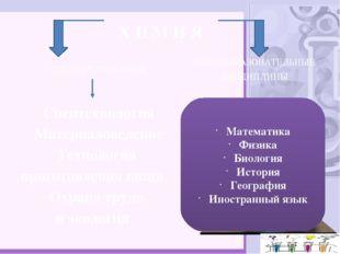 Х И М И Я Спецтехнология Материаловедение Технология приготовления пищи Охран