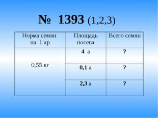 № 1393 (1,2,3) Норма семян на 1 ар Площадь посева Всего семян 0,55 кг 4а ? 0
