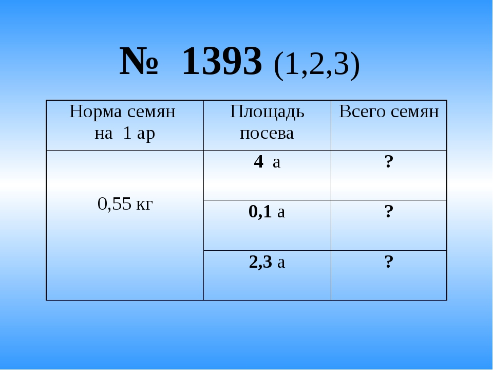 № 1393 (1,2,3) Норма семян на 1 ар Площадь посева Всего семян 0,55 кг 4а ? 0...