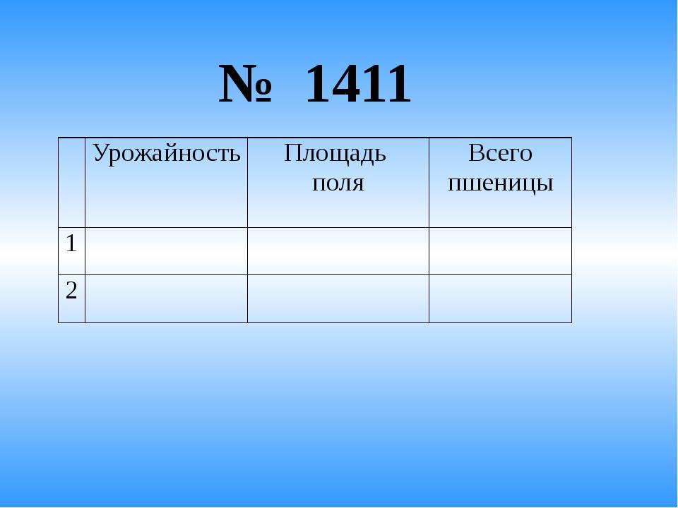 № 1411 Урожайность Площадь поля Всего пшеницы 1 2