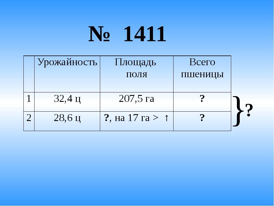 № 1411 } ? Урожайность Площадь поля Всего пшеницы 1 32,4 ц 207,5 га ? 2 28,6...
