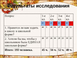 Результаты исследования Вопрос 1-е кл. 2-е кл. 3-икл. 4-екл. да нет да нет да