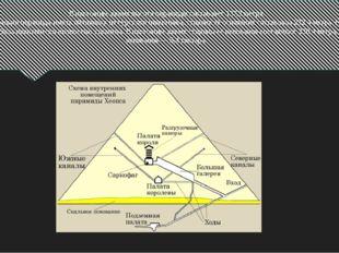 В настоящее время высота пирамиды составляет 137,3 метра. Первоначально пирам