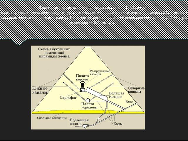 В настоящее время высота пирамиды составляет 137,3 метра. Первоначально пирам...
