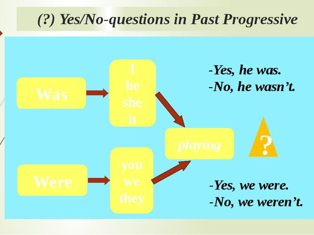 (?) Yes/No-questions in Past Progressive Was Were ? -Yes, he was. -No, he was...
