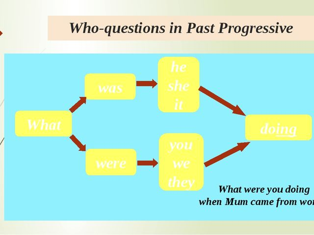 Who-questions in Past Progressive What were was he she it you we they doing W...