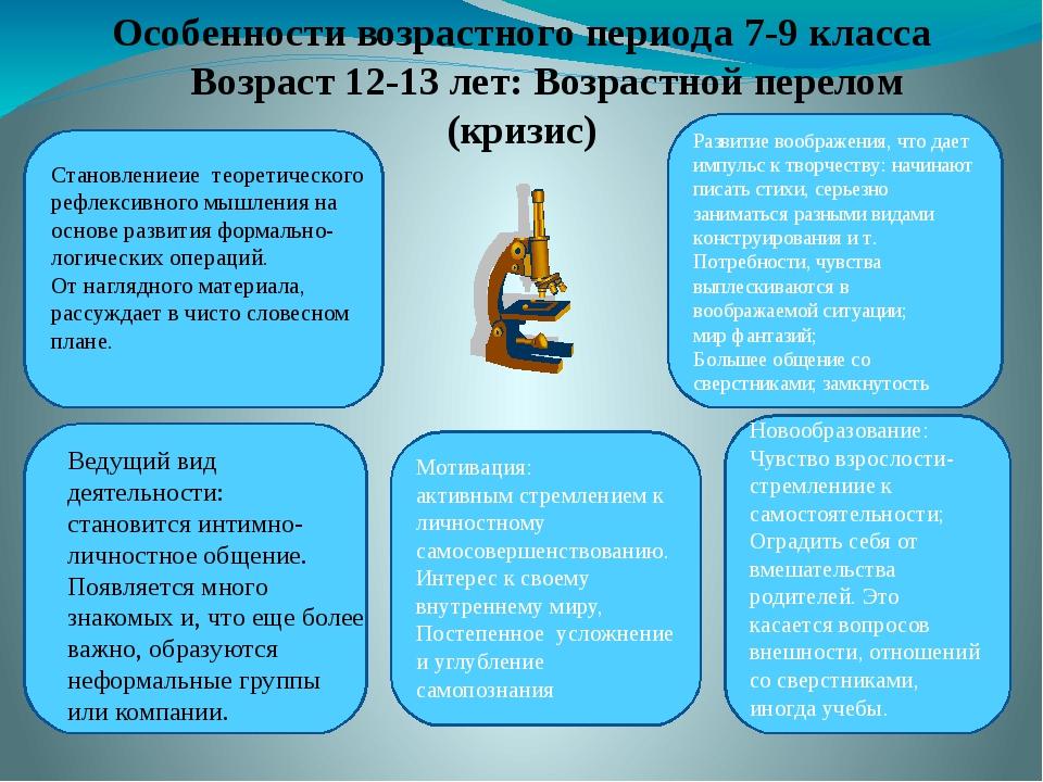 Особенности возрастного периода 7-9 класса Возраст 12-13 лет: Возрастной пер...